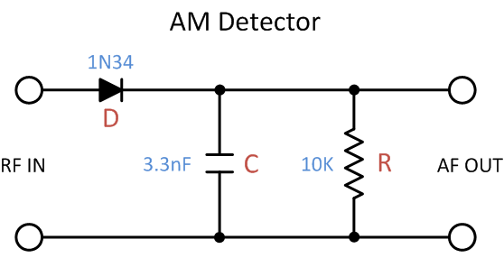 3 transistor short wave radio if you review the illustration on am modulation earlier in this article you will notice that the information signal superimposed on the rf carrier appears publicscrutiny Gallery