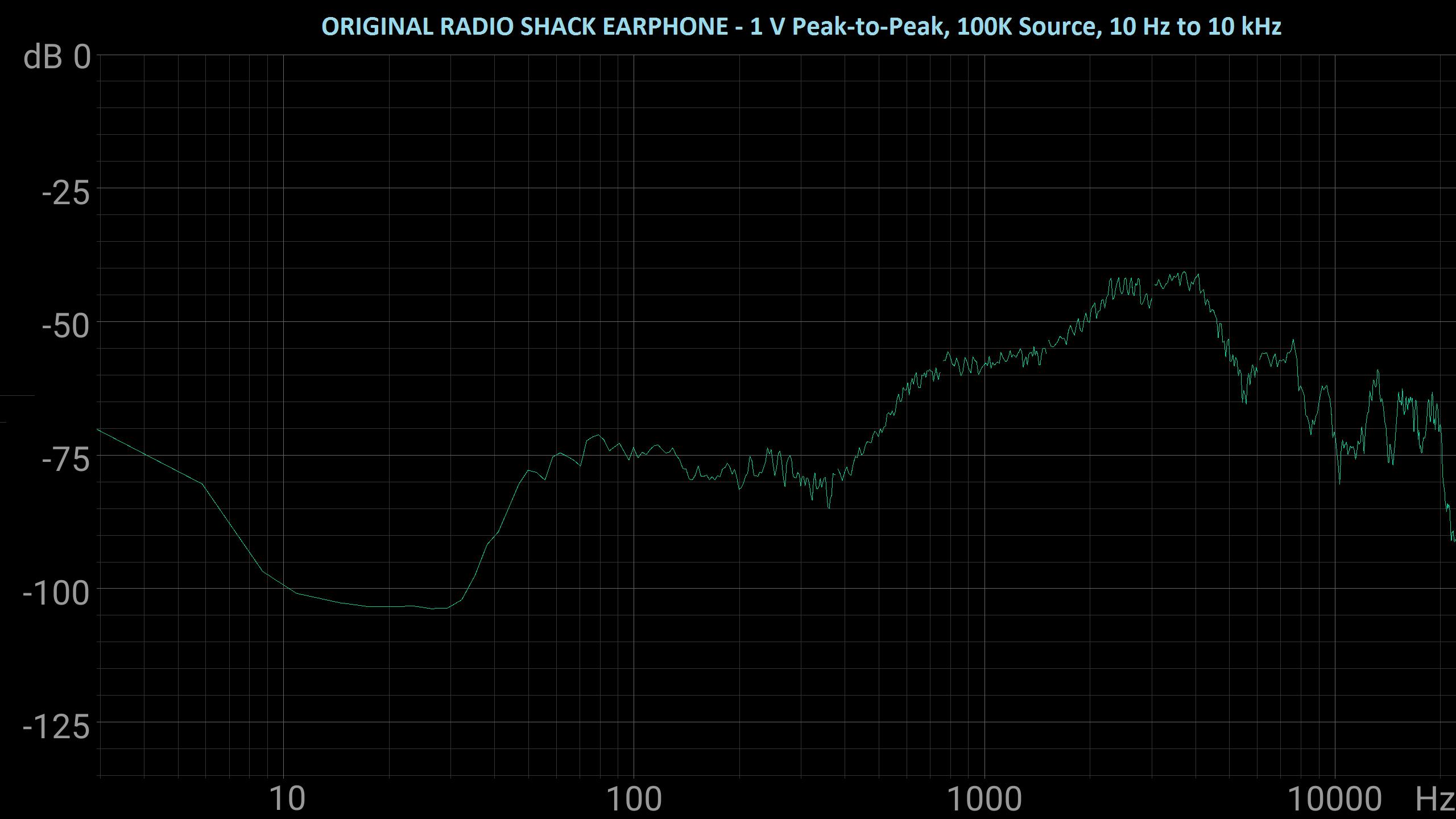 One Tube AM Radio